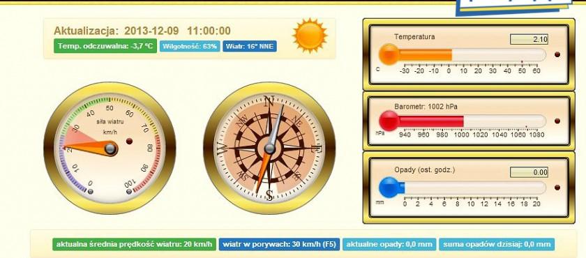 Pogoda nad morzem – prognoza pogody dla Półwyspu Helskiego