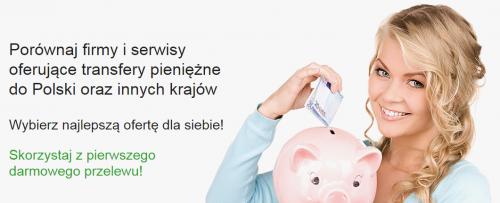 Prywatne pozyczki i prywatne inwestycje calej Polski